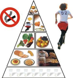 prehrana i hipertenzija