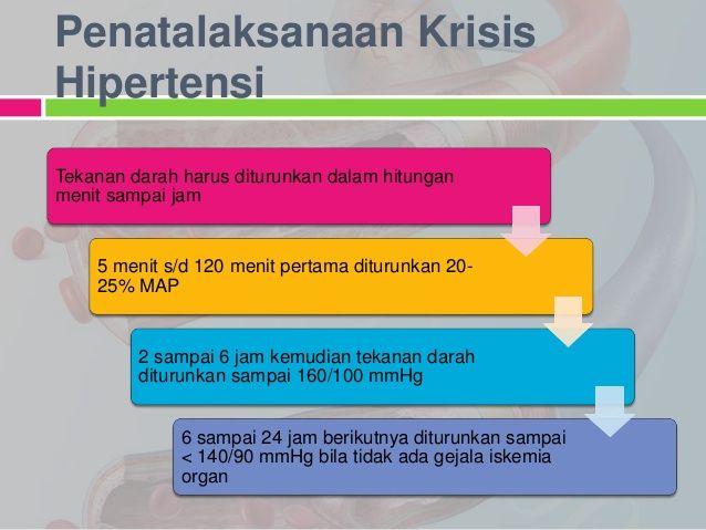 kriza hipertenzija