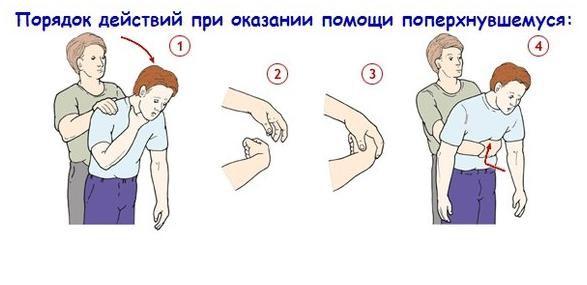 hipertenzije ayurveda)