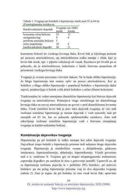 Hipertenzija i lipidi u krvi