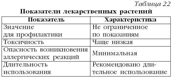 apilak hipertenzija)