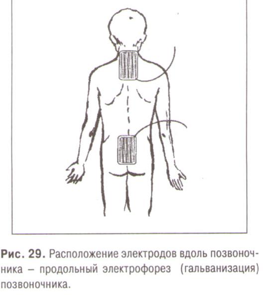 Lijekovi za liječenje bubrežnog tlaka