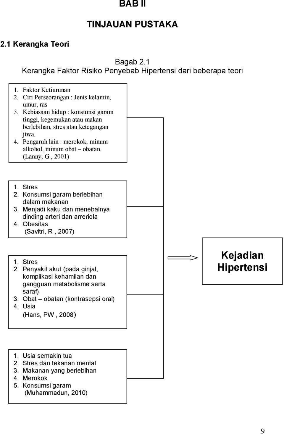 teorije hipertenzije badami liječenje hipertenzije