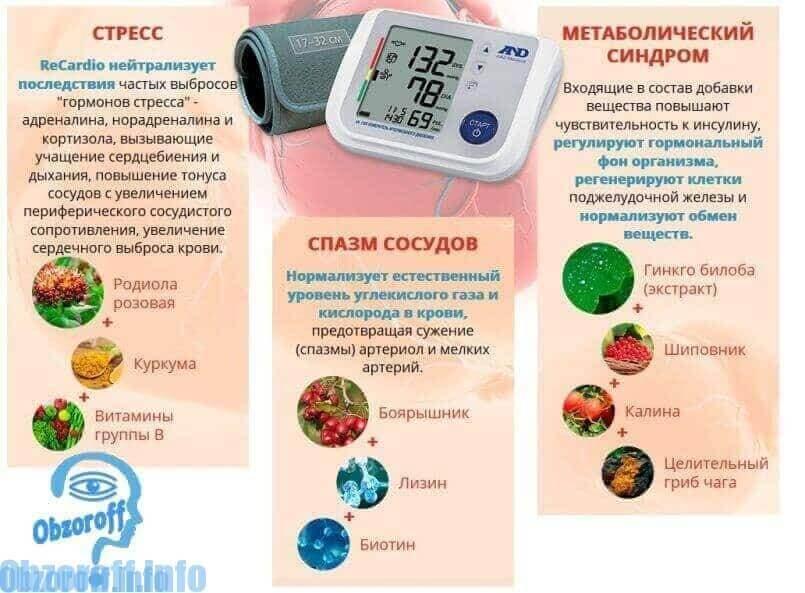 hipertenzija zastoj u bjelorusiji