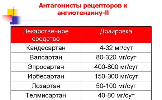 refleksna hipertenzije)