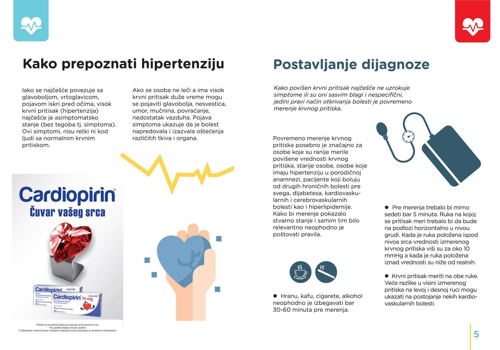 hipertenzija je srce)