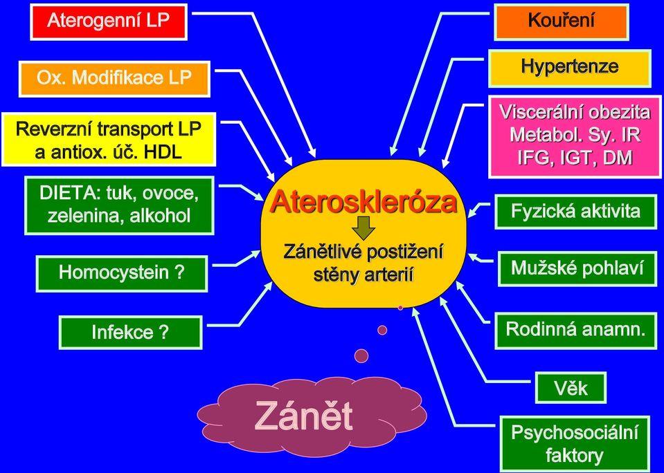 patogeneza i etiologija hipertenzije)
