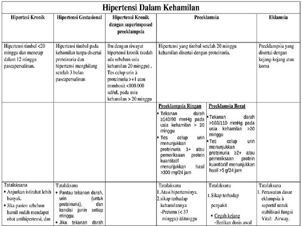 pelargonije liječenje hipertenzije hipertenzija liječenje niskog broja otkucaja srca