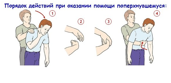 hipertenzije ayurveda