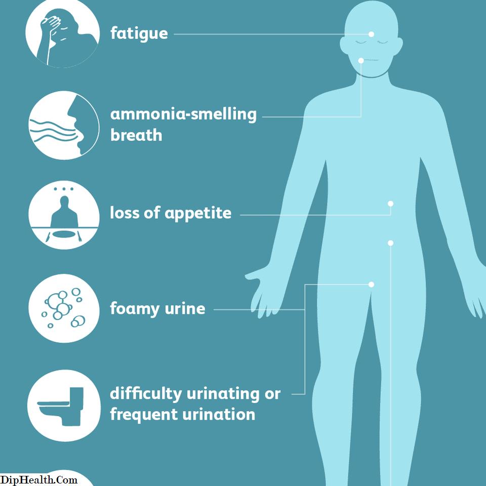 simptomi renalne hipertenzije)
