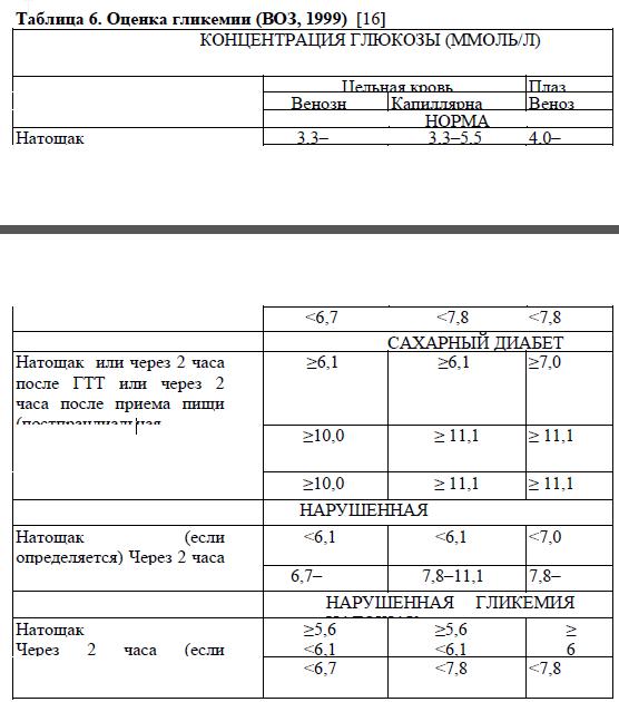 echo znakove hipertenzije)