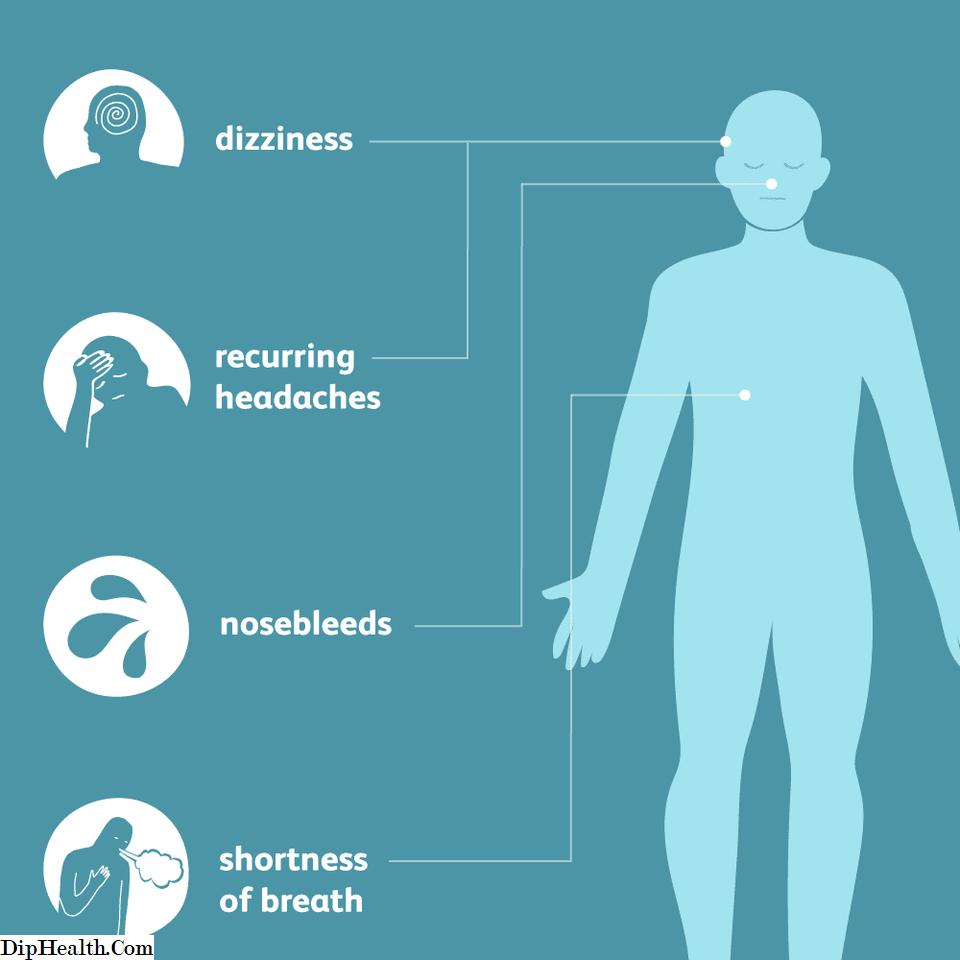 povraćanje povezano s hipertenzijom znakove akutne hipertenzije