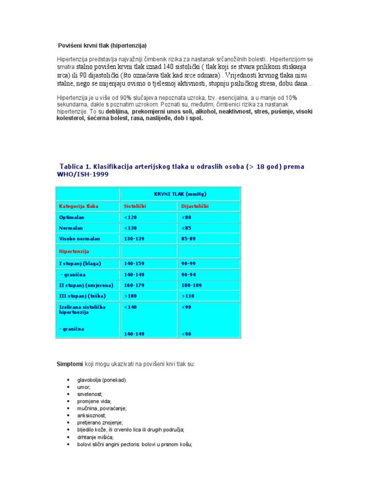 lijekove za hipertenziju 160