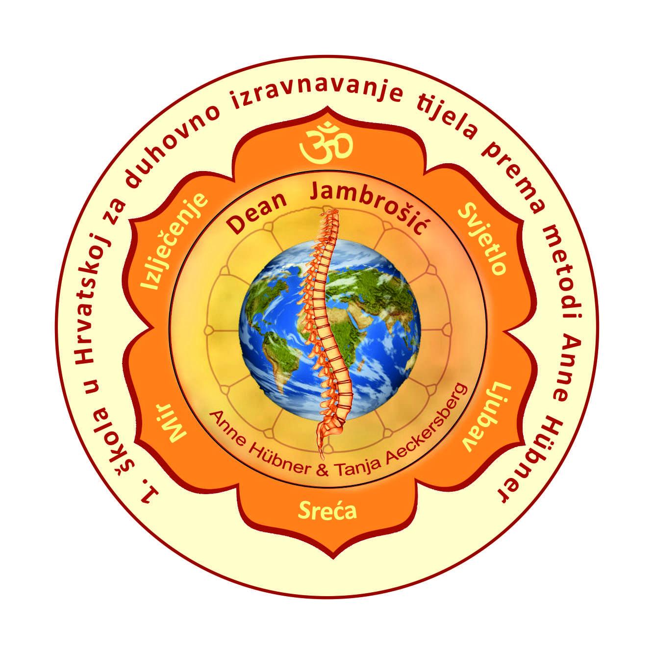 Zdravlje, Emocija i solarni pleksus čakra / Swadhisthana čakra