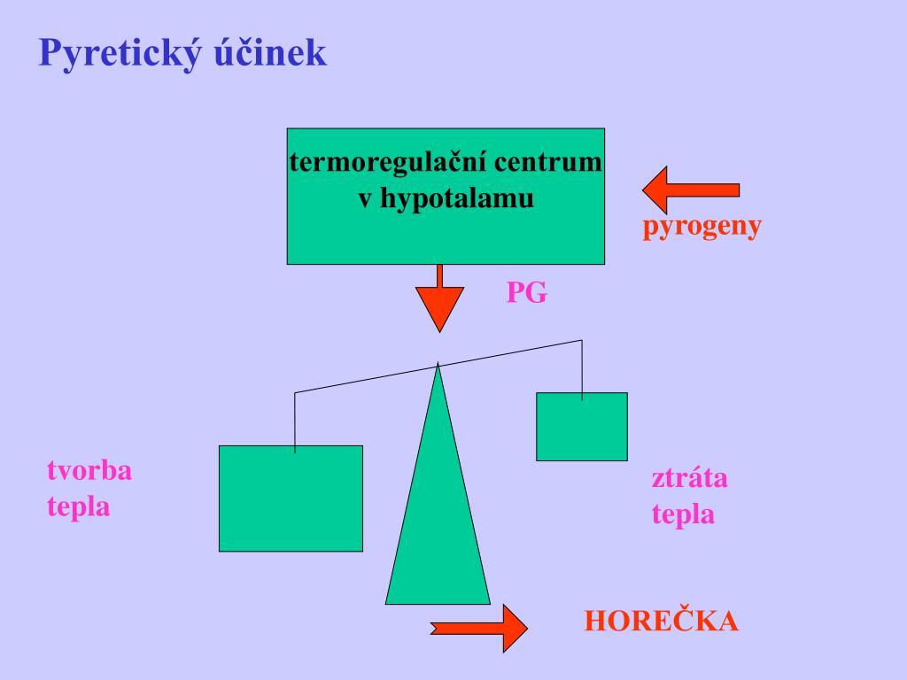 sedative hipertenzija