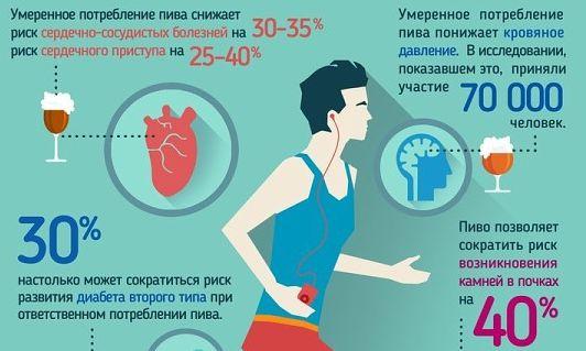 pivo s hipertenzijom)