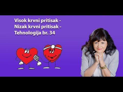 Visoki krvni tlak (hipertenzija) — Coolinarika