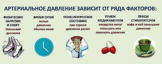 Što je hipotenzija i hipertenzija nego što su opasni za ljude ,imunitet od hipertenzije