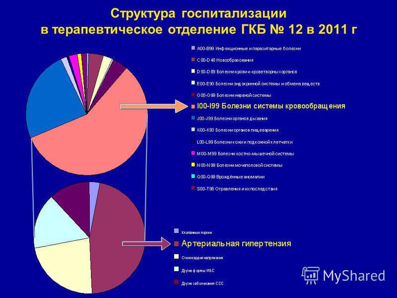 hipertenzija jezični organa mišića)