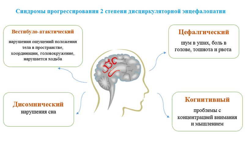 crvene i bijele hipertenzije)