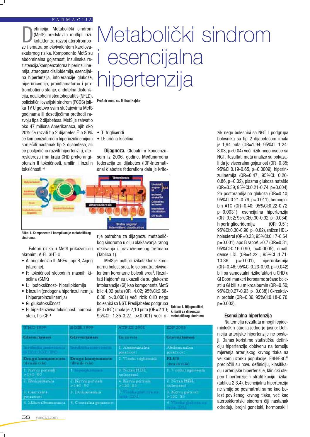 uzorak dijagnozu chd i hipertenzije