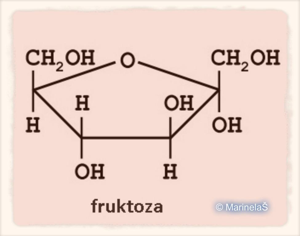 fruktoza u hipertenzije)