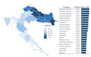 Epidemiologija arterijske hipertenzije u Hrvatskoj i svijetu