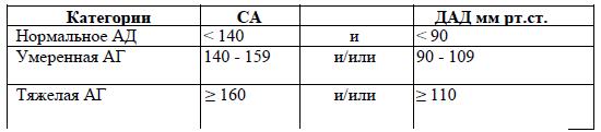 natrijevog klorida u vodi i hipertenzije)