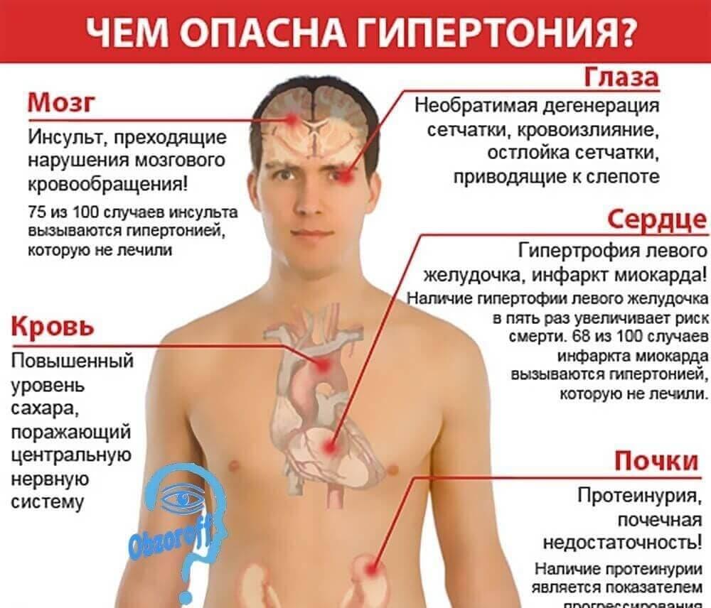 normalayf hipertenzija)