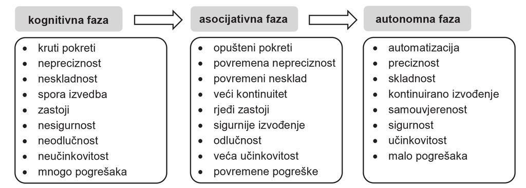 upotrijebiti headstand hipertenzije)