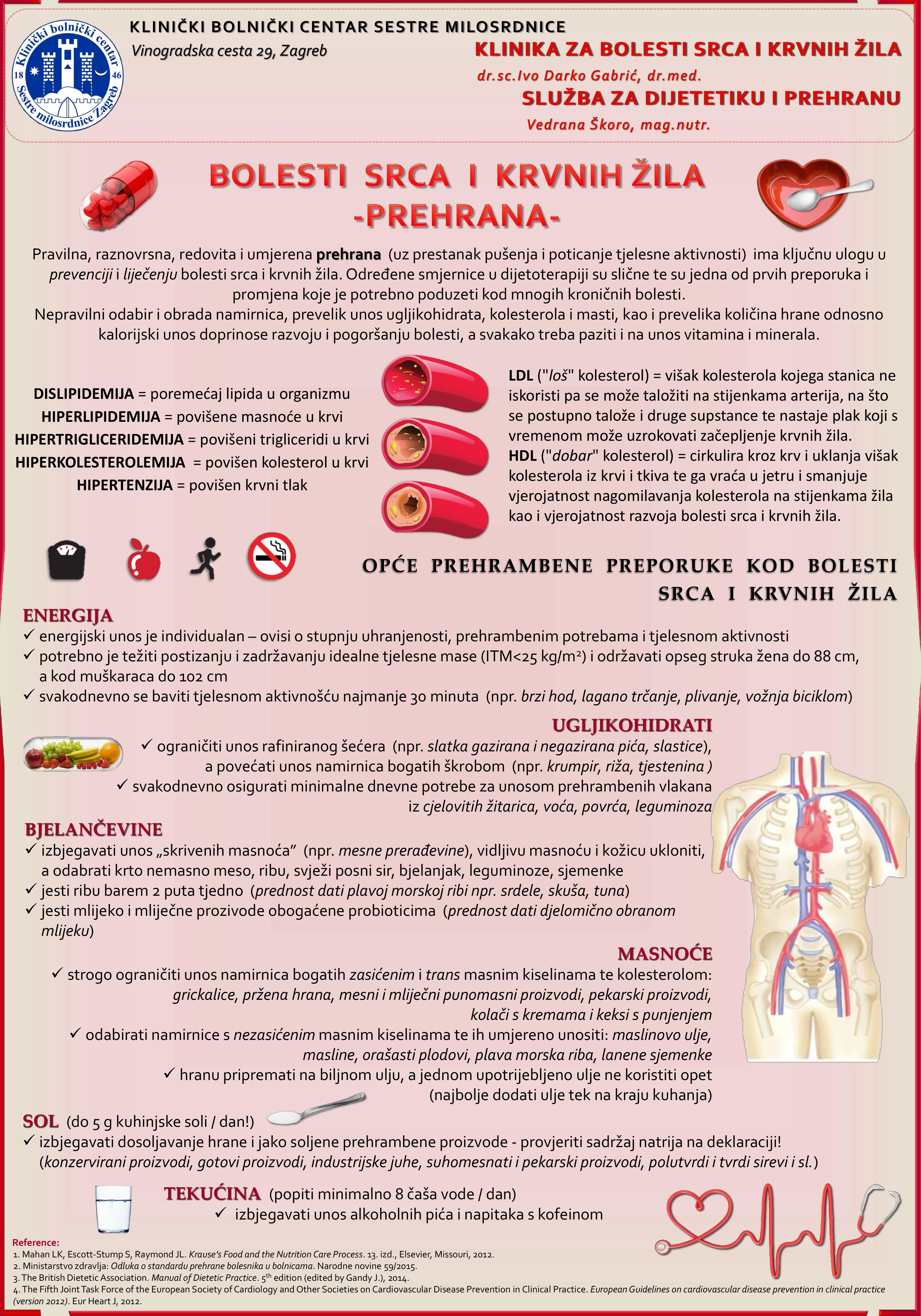 dijeta za koronarne bolesti srca i hipertenzije)
