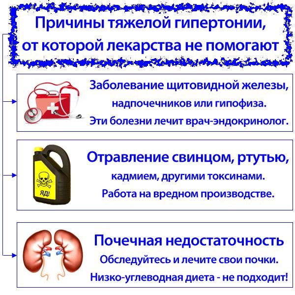 uspješno liječenje hipertenzije liječenje hipertenzije i lijekovi