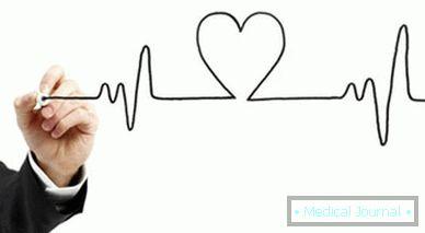 Lupanje srca za hipertenziju