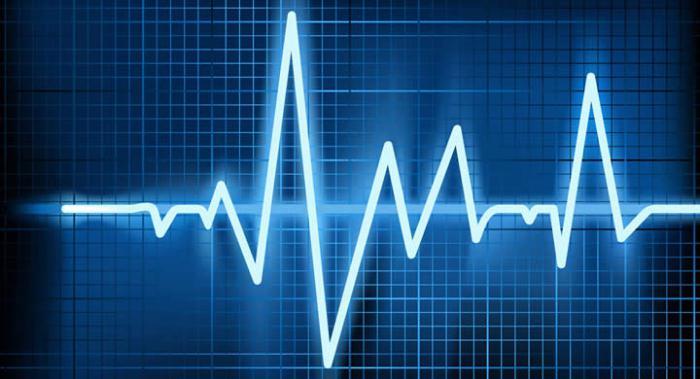 hipertenzija i srčana aritmija