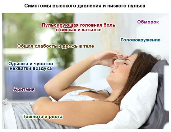 Zašto se ne smanjuje pritisak nakon pilula i lijekova? - Članci