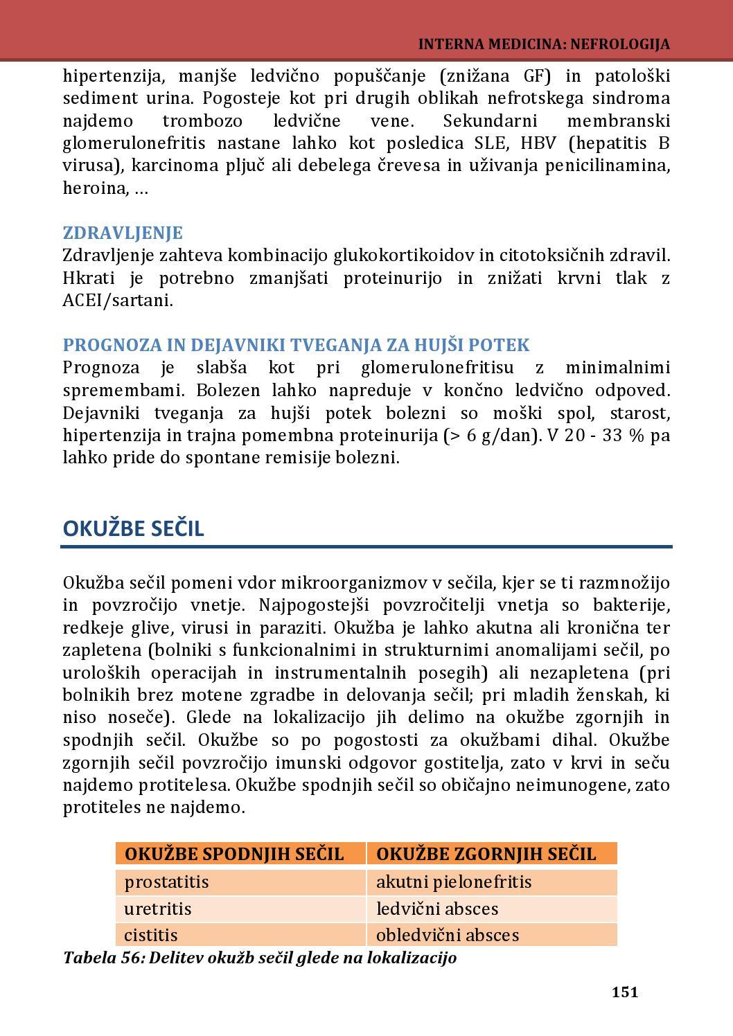 cistitis i hipertenzija)