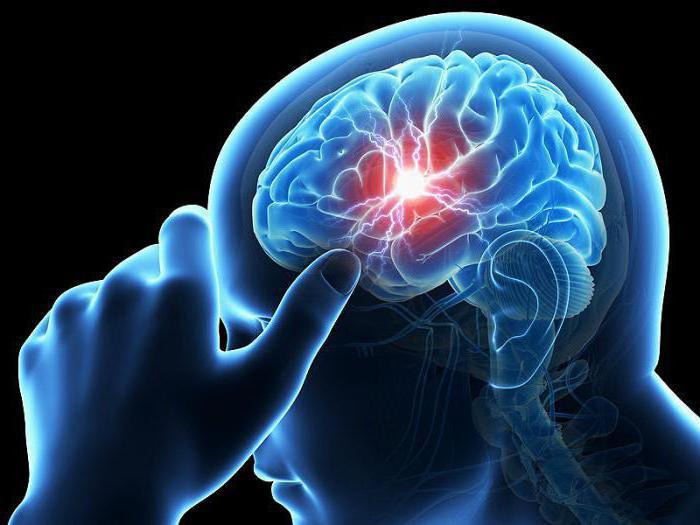 poremećaj mozga hipertenzije)