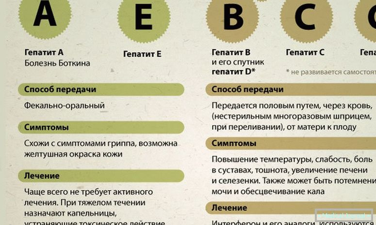 hipertenzija da za bolesti)