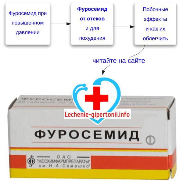 kako da se furosemid za hipertenziju)