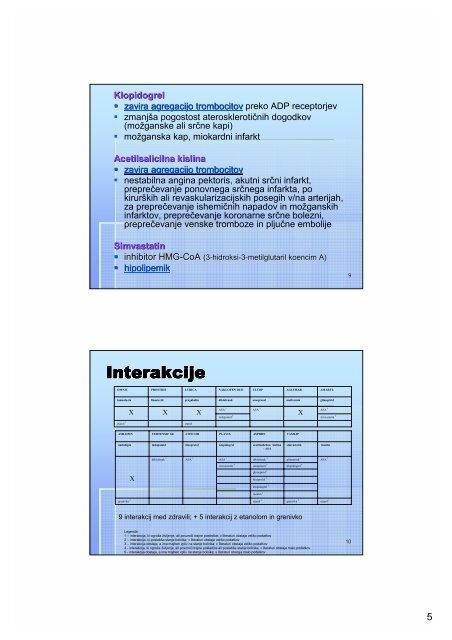 indapamid, i amlodipin hipertenzije)