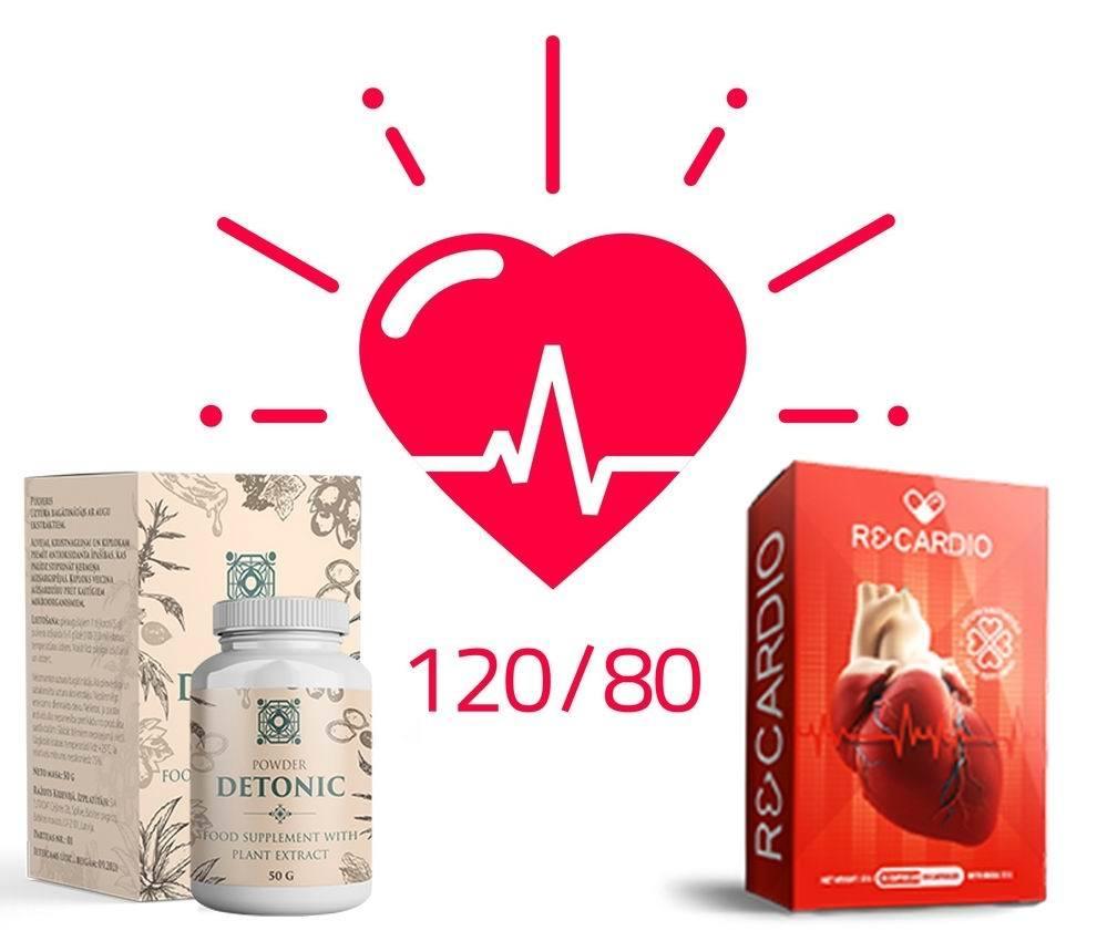 Renalna hipertenzija - Testovi February