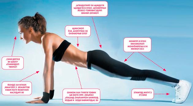 daska hipertenzija vježbanje