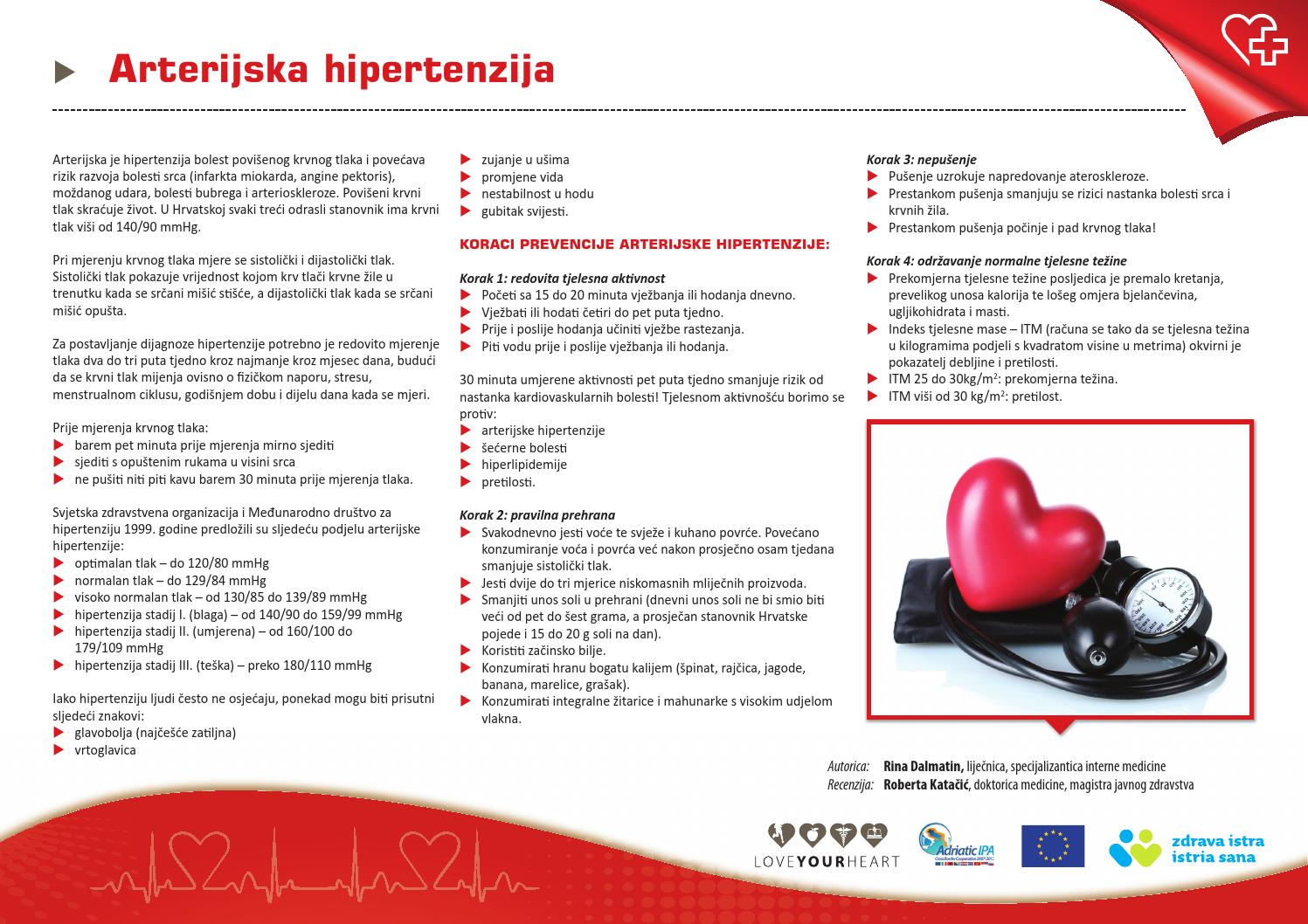 vježbe za prevenciju hipertenzije