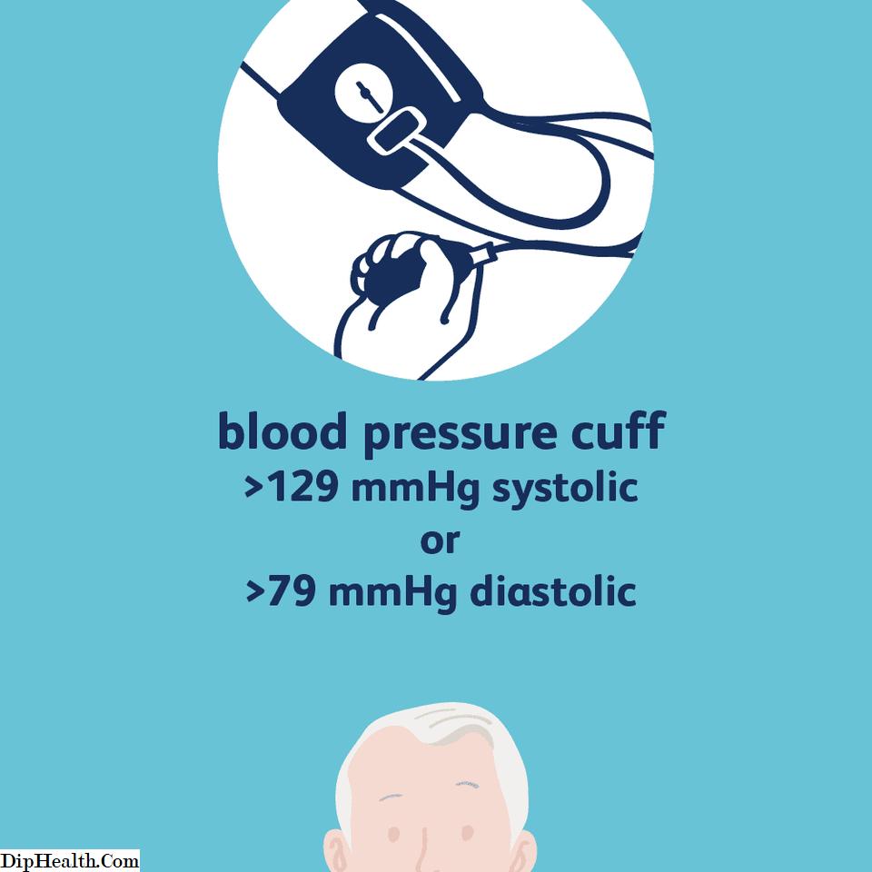 što se događa od hipertenzije