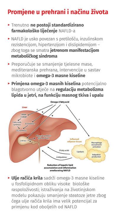 Jetre i hipertenzije