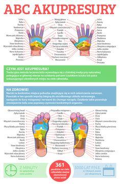 Liječenje akupresure - Grlobolja February