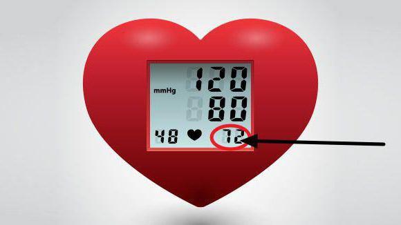 da li je moguće identificirati hipertenzije
