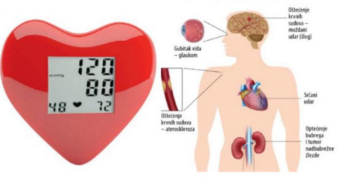 hipertenzija lijek ne može biti
