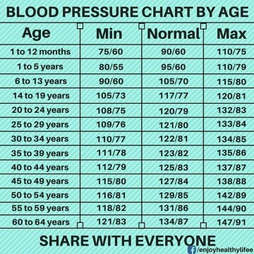 hipertenzija 130 90)