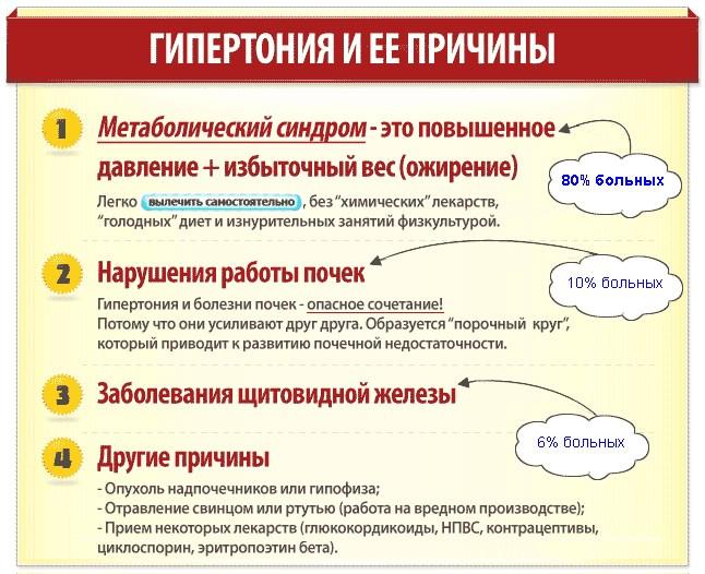 hipertenzija aplikacija veroshpirona)